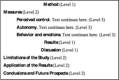 Sample Essay APA 6th Edition - Liberty University Research