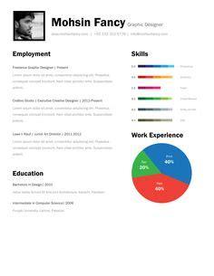 Massage Therapist Resume samples - VisualCV