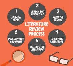 The role of literature review in social research